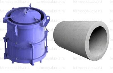 Металлоформа круглых труб ЗК